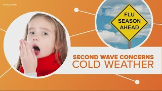 Does cold weather impact how likely you are to get sick this winter?