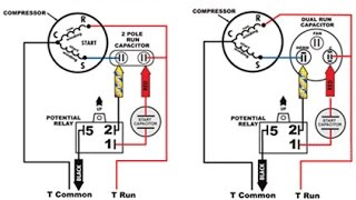 Start Capacitor Vs. Run Capacitor Why You Can't Store A/C Power In A Capactor
