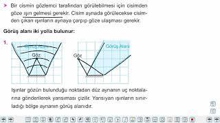 Eğitim Vadisi 10.Sınıf Fizik 17.Föy Düzlem Ayna Konu Anlatım Videoları