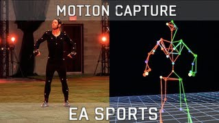 Il Motion Capture & l'esultanza di Super Mario Balotelli