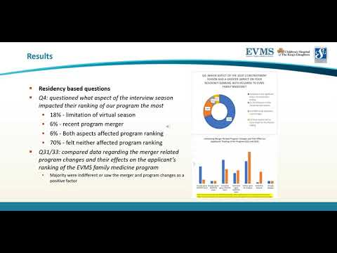 Thumbnail image of video presentation for Analyzing the Initial Resident Recruitment Season After an Expedited Interdepartmental Program Merger