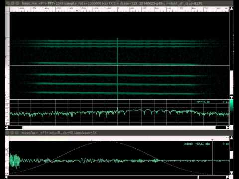 A review of the SDRplay RSP1A software defined radio The 3797990