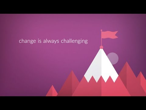 Change Management Training | 2 Days | In-Company for Teams ...