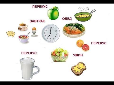 Сколько нужно кушать в день чтобы похудеть?