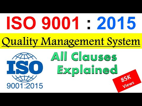 ISO 9001:2015 - Quality Management System | All 10 clauses explained Step by Step