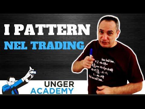Trading con tick sulle opzioni binarie