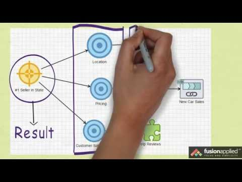 Oracle BPM 12c: Introduction to Business Architecture - YouTube