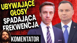 Frekwencja SPADA w Miarę Liczenia Głosów. Duda ZYSKUJE. Bosak Traci – Analiza