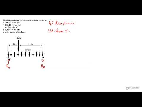 Civil FE Exam - Find the Distance of the Maximum Moment on the ...