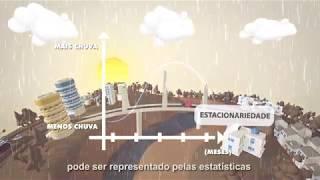 A Água e as Mudanças Climáticas