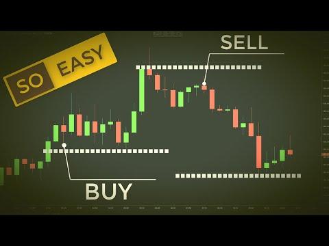 Online binary trading reviews