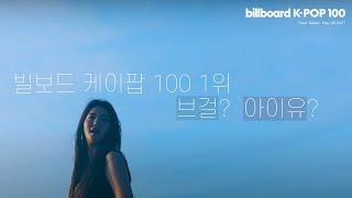 빌보드 케이팝 100 주요 순위 21.05.08