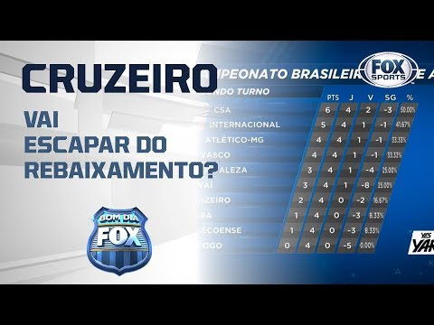 Botafogo e Cruzeiro serão rebaixados?