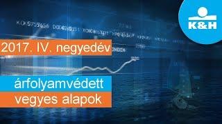 aktualitások az árfolyamvédett vegyes alapokról - 2017. IV. negyedév