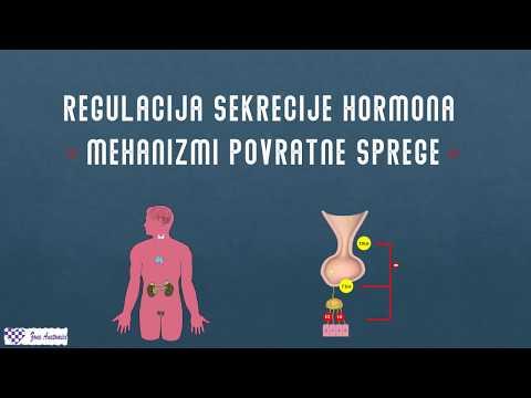 Kapi od hipertenzije