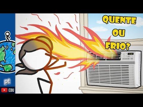 A grande ironia por trás do ar condicionado! | Minuto da Terra