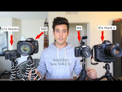 The Best Vlogging Camera of 2017