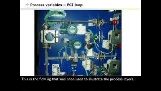 1. Introduction - Process Control Instrumentation -