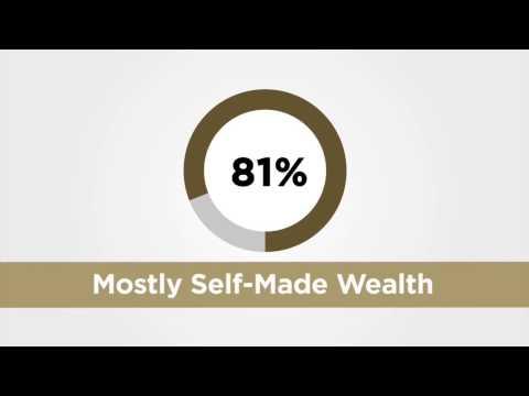 mp4 Wealth x Billionaire Census, download Wealth x Billionaire Census video klip Wealth x Billionaire Census