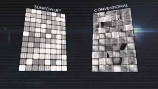 Sunpower Solar Panels – Designed for Life in the Real World Snow and Wind Loads