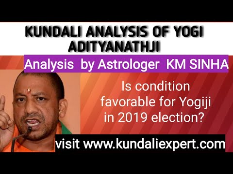 Lok sabha election 2019 and kundali of Rahul Gandhi|By
