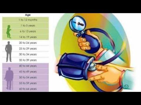 El tratamiento de la hipertensión en la mañana