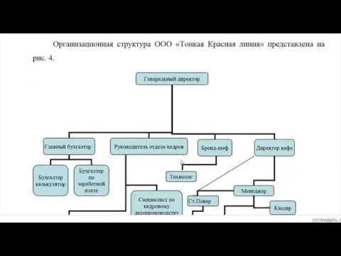 Менеджмент  Организация общественного питания