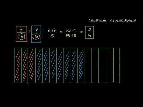 الصف الرابع الرياضيات الكسور جمع الكسور متشابهة المقامات