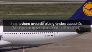 L'évolution du trafic aérien en Europe Video Preview Image