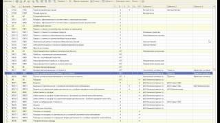 НКО - Учет затрат по некоммерческой деятельности