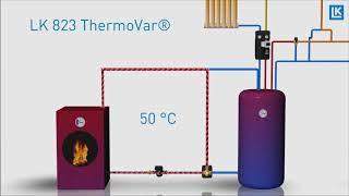 LK 823 ThermoVar® Film (LKA) LK 823 ThermoVar
