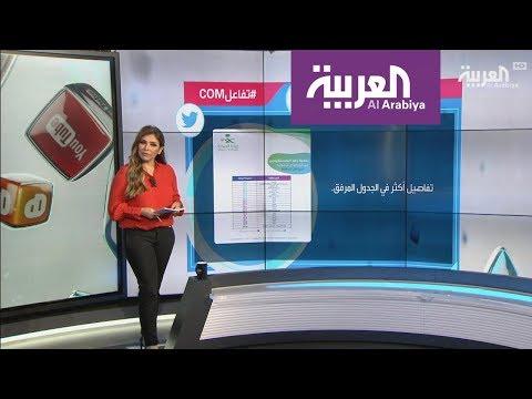 العرب اليوم - شاهد: الصحة السعودية تكشف عن مستوى الرضا عن خدمات