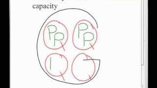 Customary Units of Capacity
