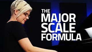 How To Play Any Major Scale On The Piano