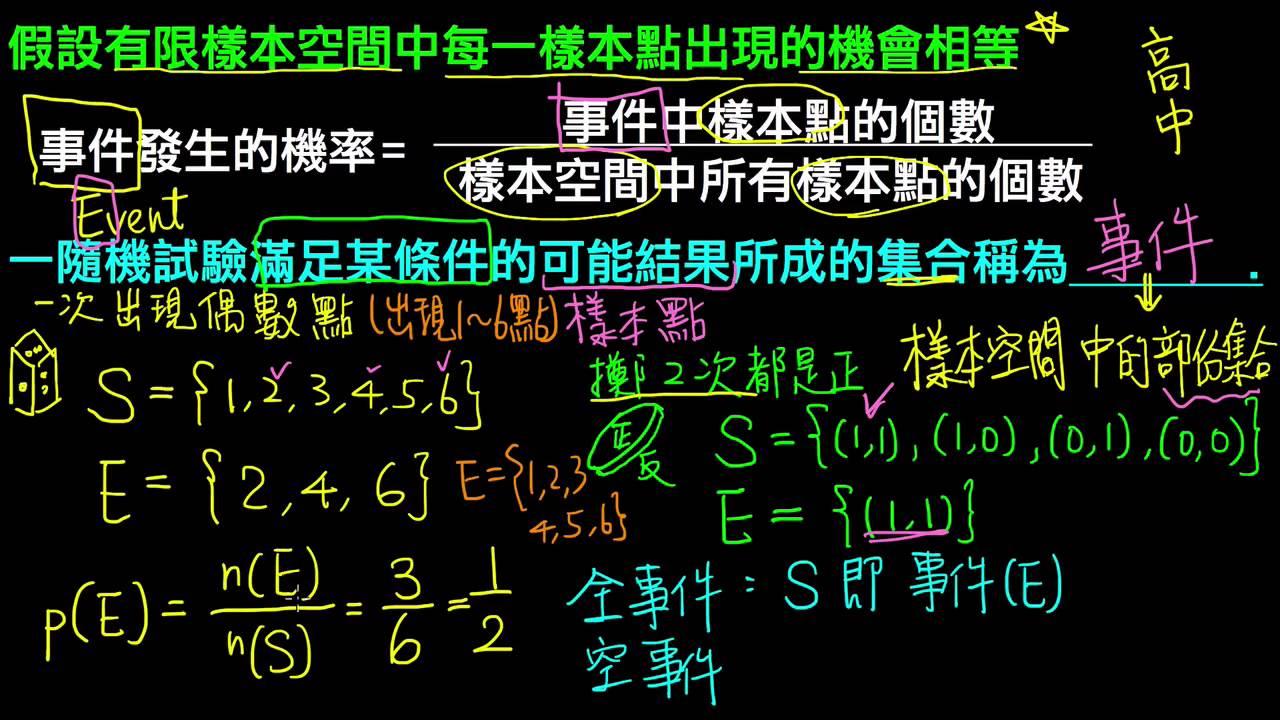 高一下數學3-1觀念03全事件、空事件   樣本空間與事件   均一教育平臺
