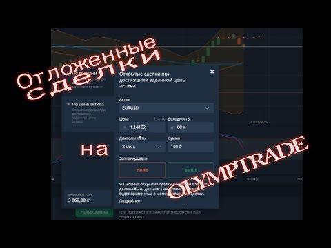 Прибыльная стратегия форекс 100п