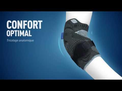 Признаки если порваны связки в коленном суставе