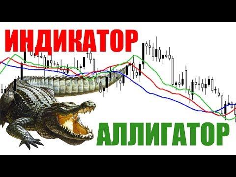 Торговля в понедельник бинарными опционами
