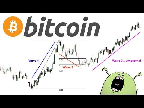 Bitkoino komponentai