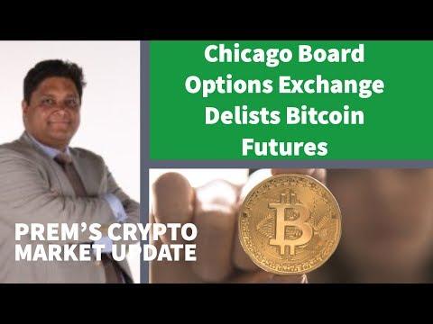 Cea mai bună marjă de tranzacționare bitcoin