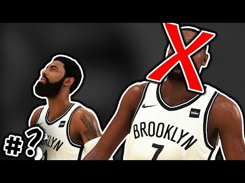 10 BEST Teams In The NBA For 2020 According To NBA 2K19