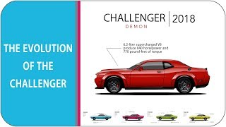 The Evolution Of The Dodge Challenger (1970 - challenger demon 2018)