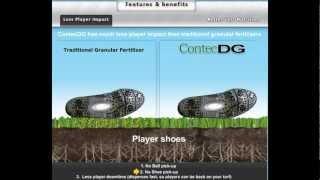 Contec DG - Features & Benefits