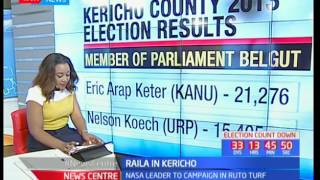 Facts in regards to votes from Kericho county