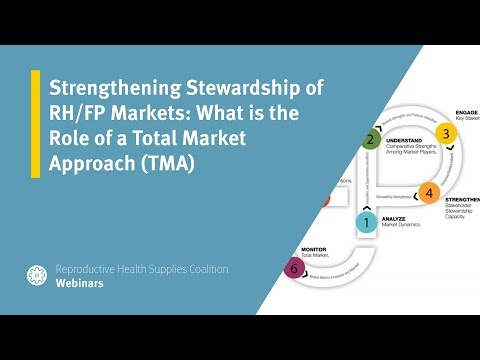 Strengthening Stewardship of RH/FP Markets: What is the Role of a Total Market Approach (TMA)