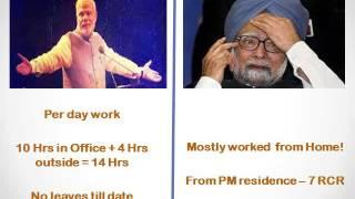Comparision of Modi and Manmohan Singh
