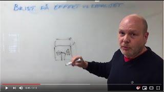 Effektbrist vs kapacitetsbrist - lär dig skillnaden. Vår expert Magnus Thorstensson förklarar.