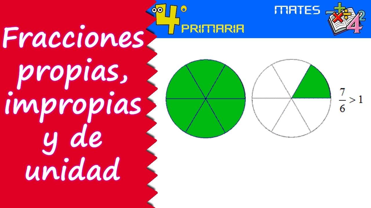 Matemáticas. 4º Primaria. Tema 11. Fracciones propias, impropias e iguales a 1