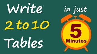 Multiplication Tables For Children 2 to 10   Mathematics Tricks For Kids   Easy & Fast Learning Math