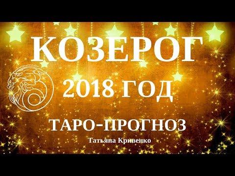 Год петуха 2017 гороскоп коза